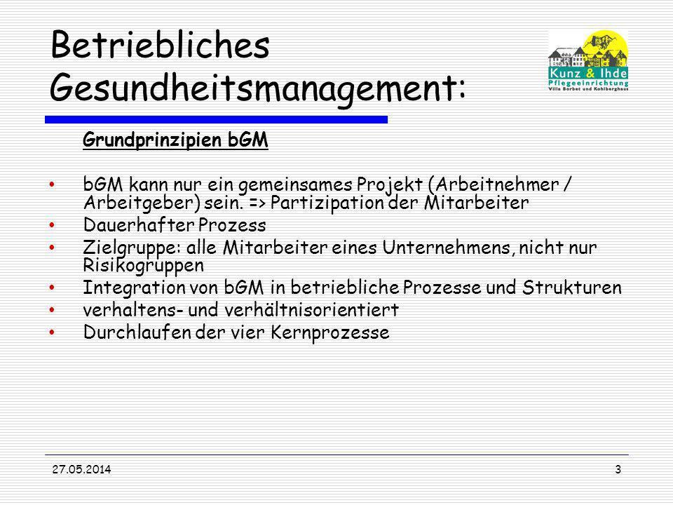 Betriebliches Gesundheitsmanagement: