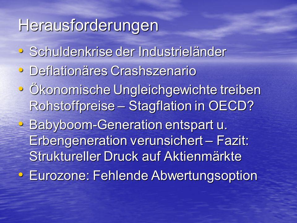 Herausforderungen Schuldenkrise der Industrieländer