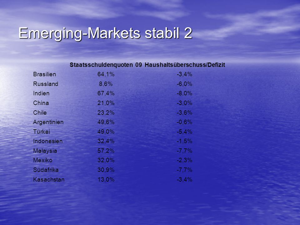 Emerging-Markets stabil 2