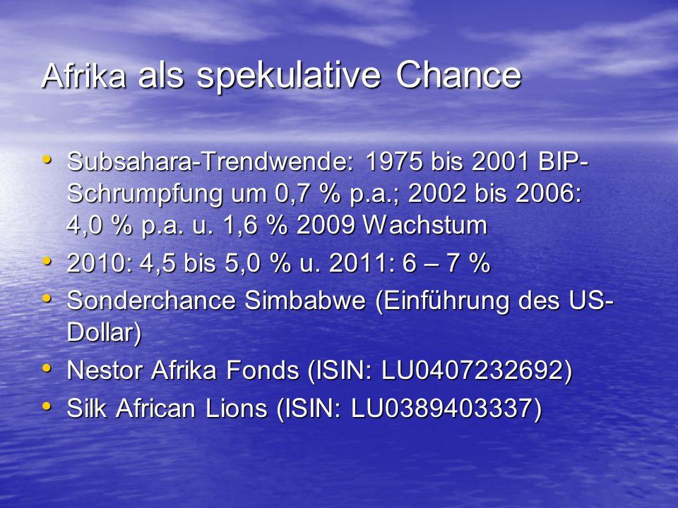 Afrika als spekulative Chance