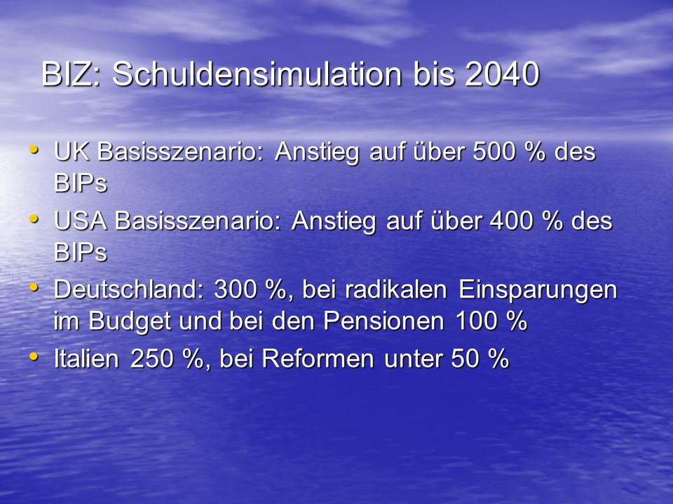 BIZ: Schuldensimulation bis 2040