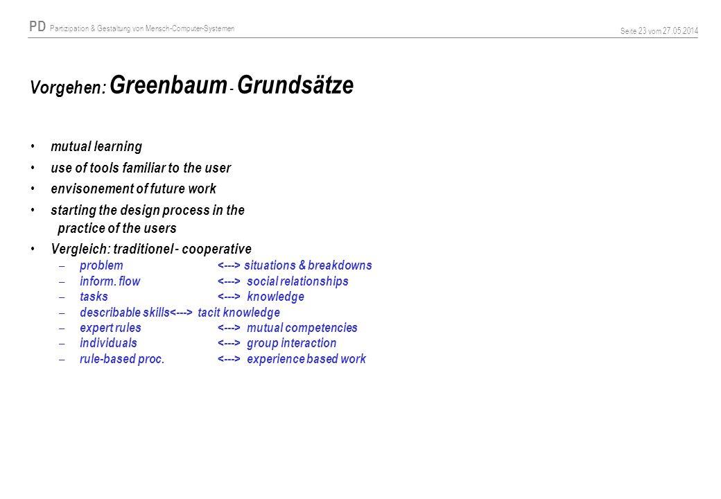 Vorgehen: Greenbaum - Grundsätze