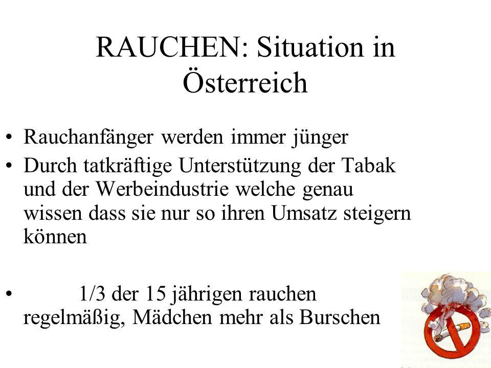 RAUCHEN: Situation in Österreich