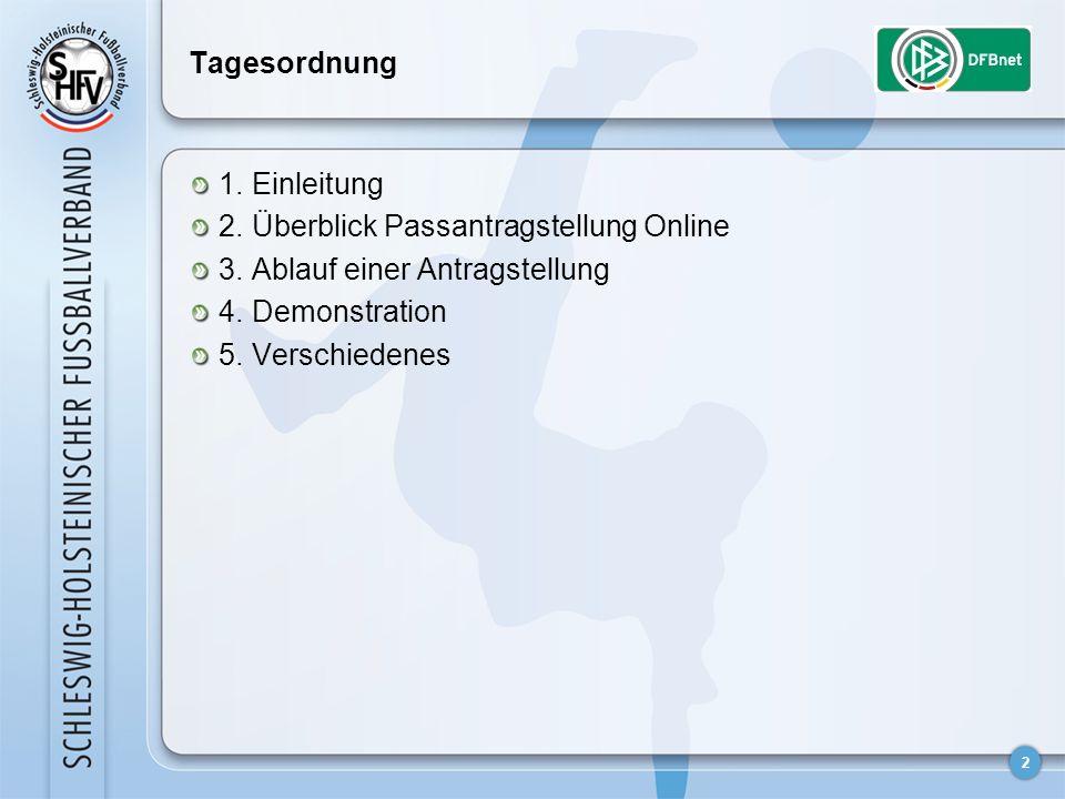 Tagesordnung 1. Einleitung. 2. Überblick Passantragstellung Online. 3. Ablauf einer Antragstellung.