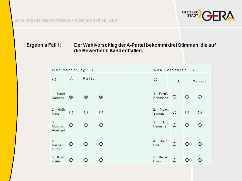 Ergebnis Fall 1: Der Wahlvorschlag der A-Partei bekommt drei Stimmen, die auf die Bewerberin Sand entfallen.