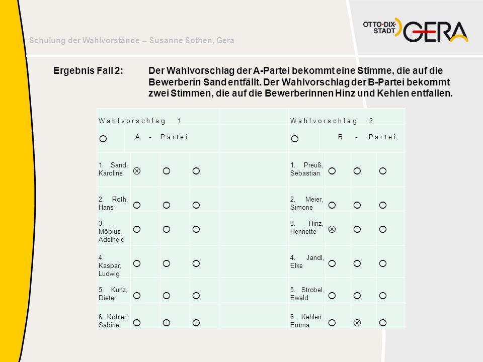 Ergebnis Fall 2: Der Wahlvorschlag der A-Partei bekommt eine Stimme, die auf die Bewerberin Sand entfällt. Der Wahlvorschlag der B-Partei bekommt zwei Stimmen, die auf die Bewerberinnen Hinz und Kehlen entfallen.