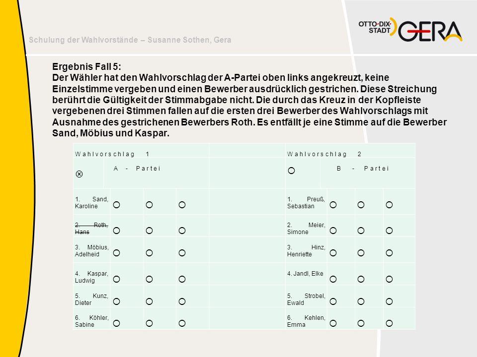 Ergebnis Fall 5: Der Wähler hat den Wahlvorschlag der A-Partei oben links angekreuzt, keine Einzelstimme vergeben und einen Bewerber ausdrücklich gestrichen. Diese Streichung berührt die Gültigkeit der Stimmabgabe nicht. Die durch das Kreuz in der Kopfleiste vergebenen drei Stimmen fallen auf die ersten drei Bewerber des Wahlvorschlags mit Ausnahme des gestrichenen Bewerbers Roth. Es entfällt je eine Stimme auf die Bewerber Sand, Möbius und Kaspar.