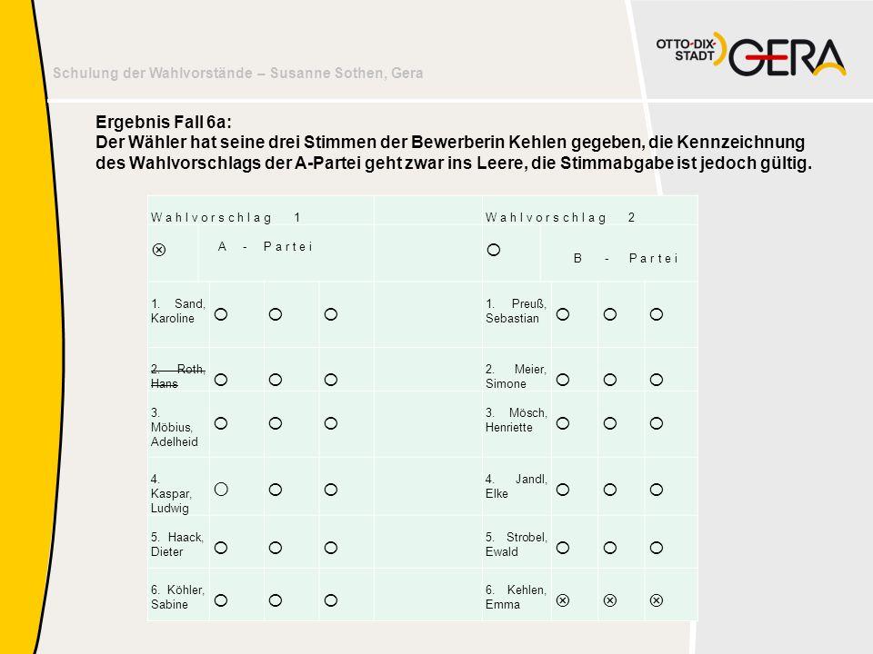 Ergebnis Fall 6a: Der Wähler hat seine drei Stimmen der Bewerberin Kehlen gegeben, die Kennzeichnung des Wahlvorschlags der A-Partei geht zwar ins Leere, die Stimmabgabe ist jedoch gültig.