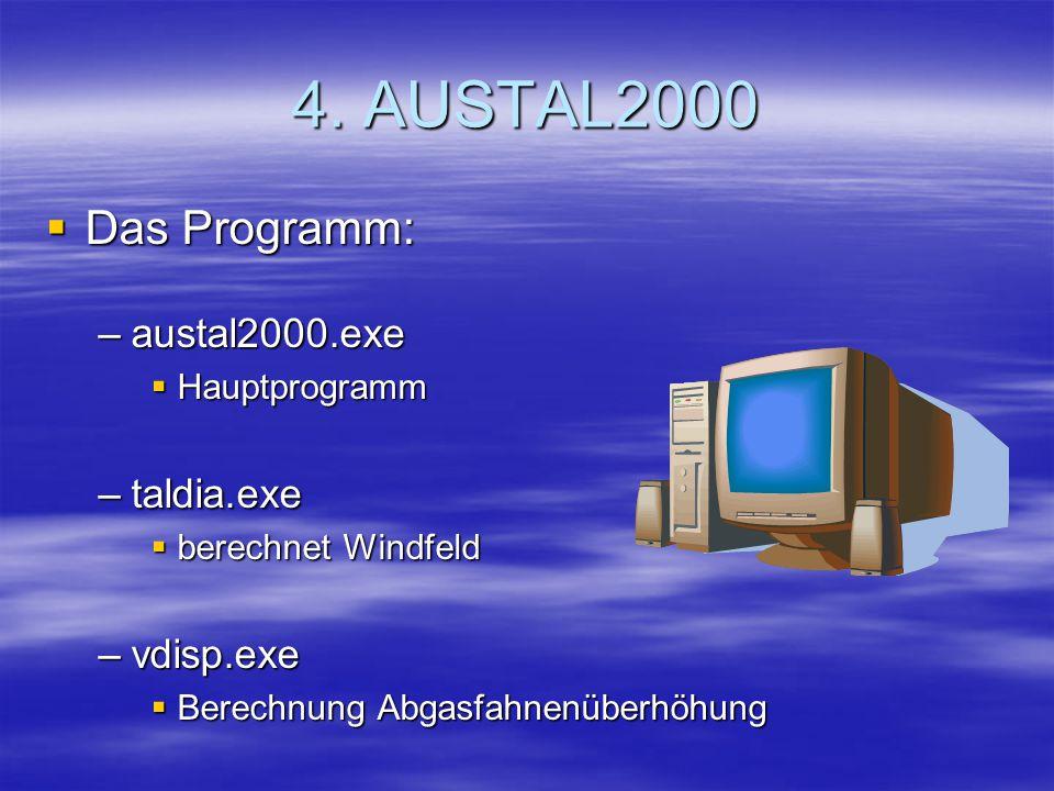 4. AUSTAL2000 Das Programm: austal2000.exe taldia.exe vdisp.exe