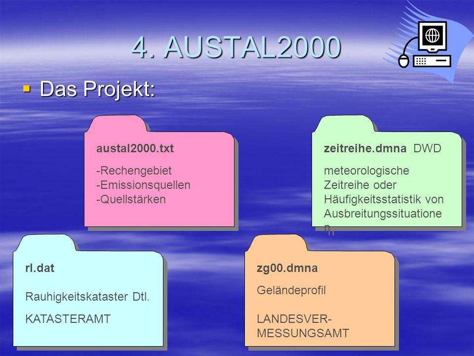 4. AUSTAL2000 Das Projekt: austal2000.txt Rechengebiet
