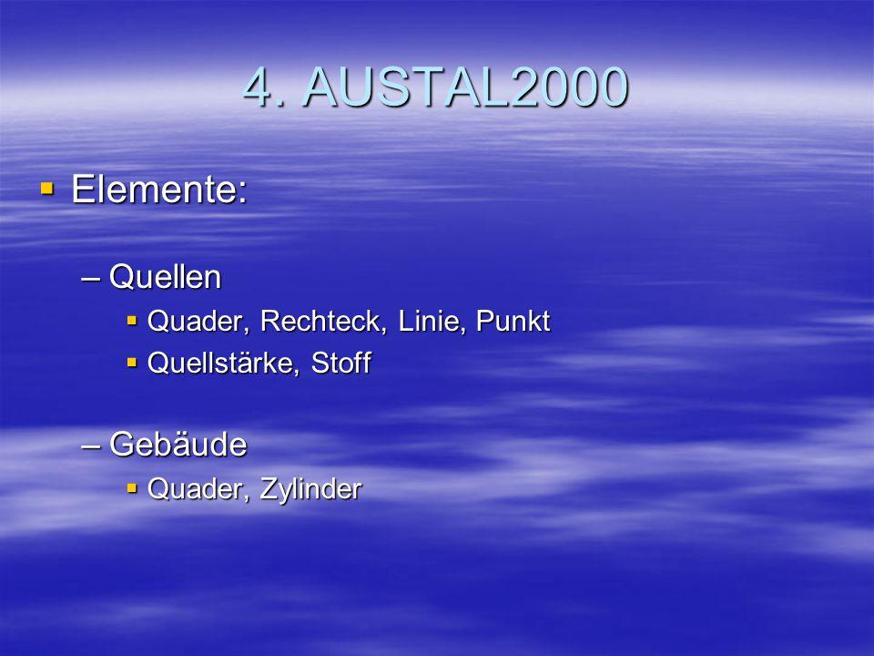 4. AUSTAL2000 Elemente: Quellen Gebäude Quader, Rechteck, Linie, Punkt