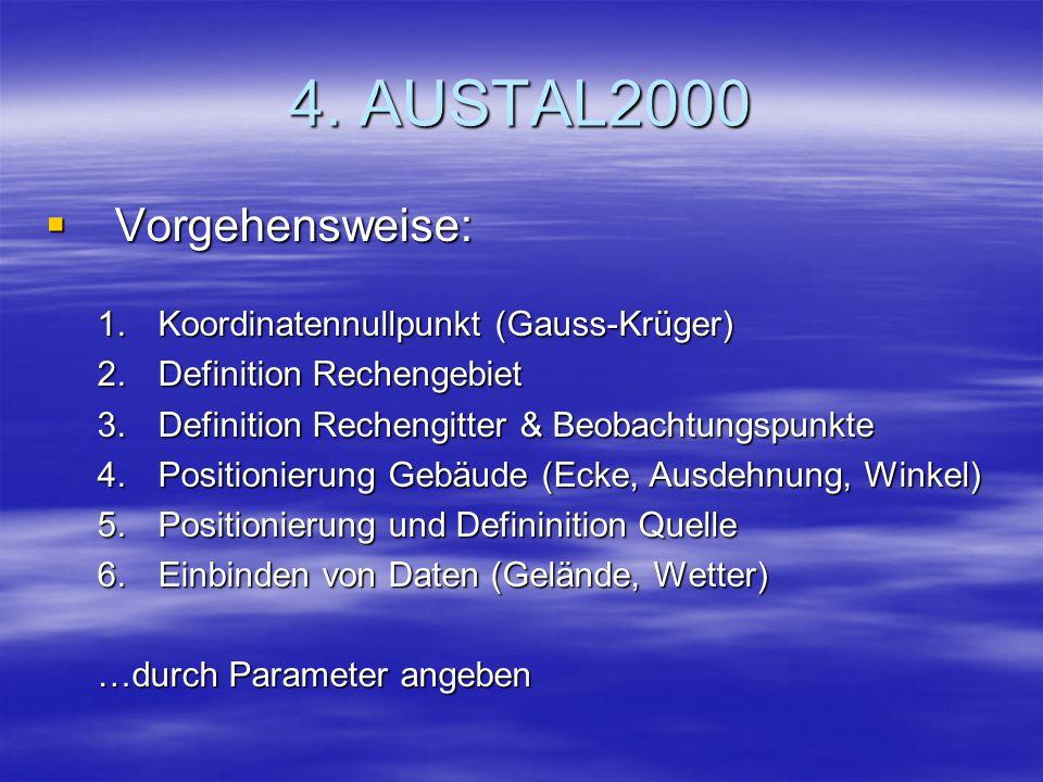 4. AUSTAL2000 Vorgehensweise: Koordinatennullpunkt (Gauss-Krüger)