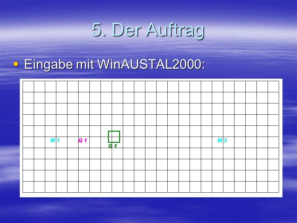 5. Der Auftrag Eingabe mit WinAUSTAL2000: