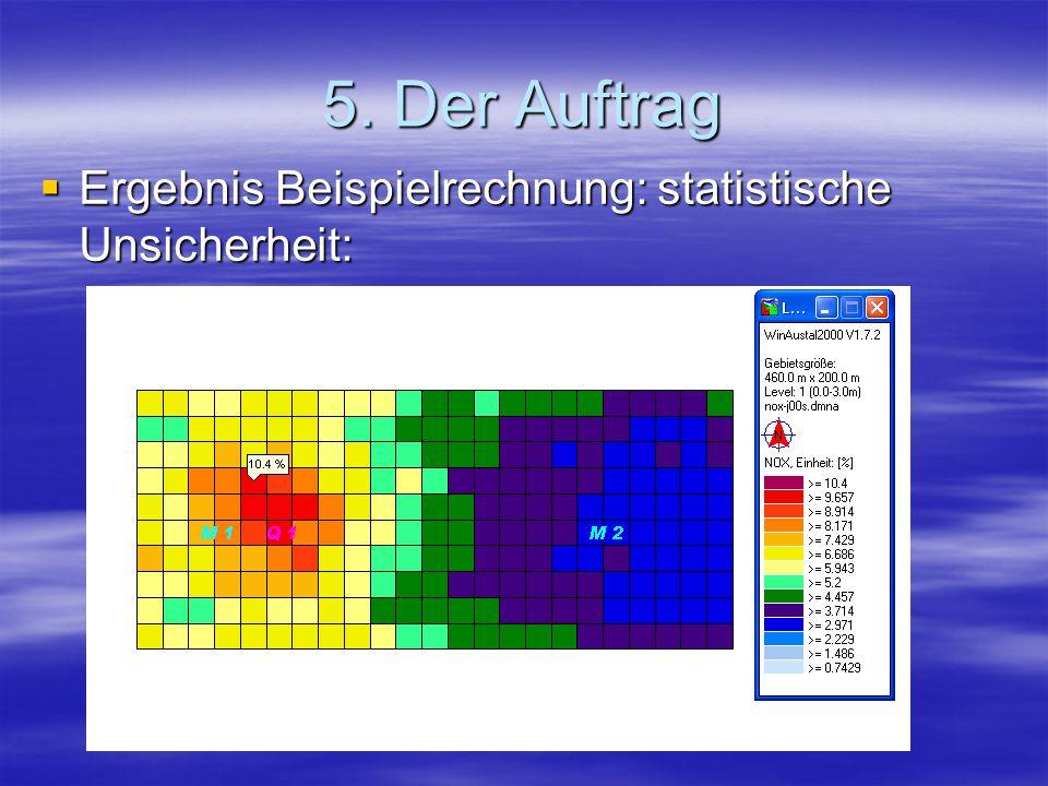 5. Der Auftrag Ergebnis Beispielrechnung: statistische Unsicherheit:
