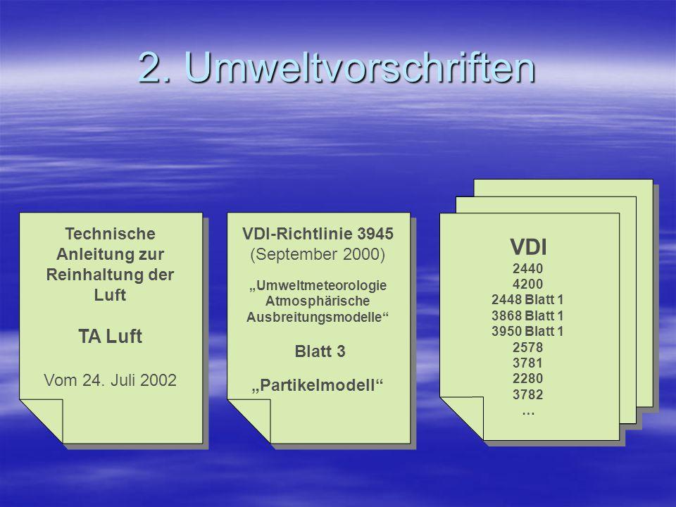 2. Umweltvorschriften VDI TA Luft