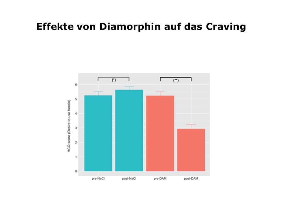 Effekte von Diamorphin auf das Craving