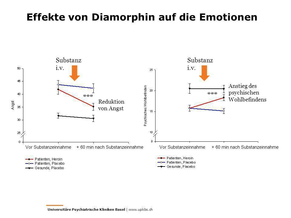 Effekte von Diamorphin auf die Emotionen