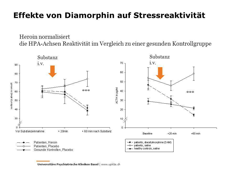 Effekte von Diamorphin auf Stressreaktivität