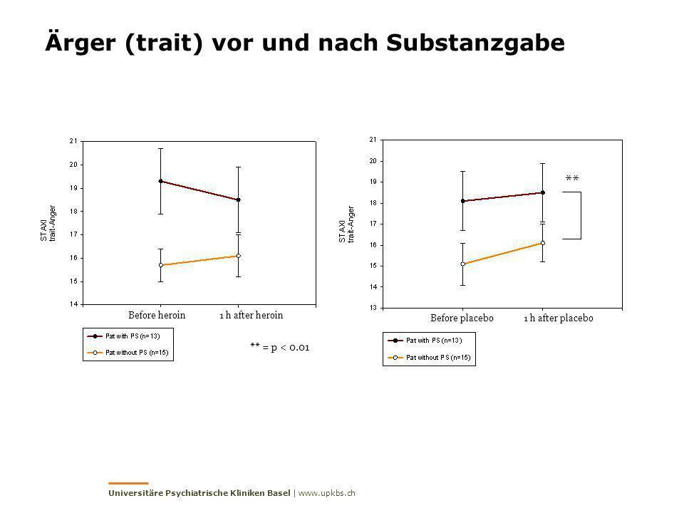 Ärger (trait) vor und nach Substanzgabe