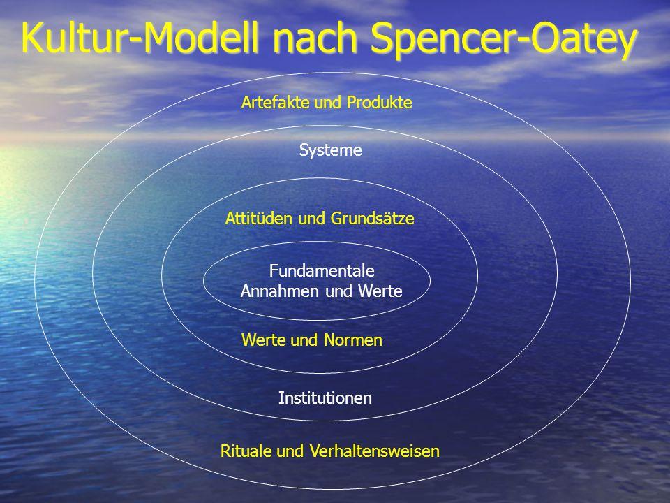 Kultur-Modell nach Spencer-Oatey