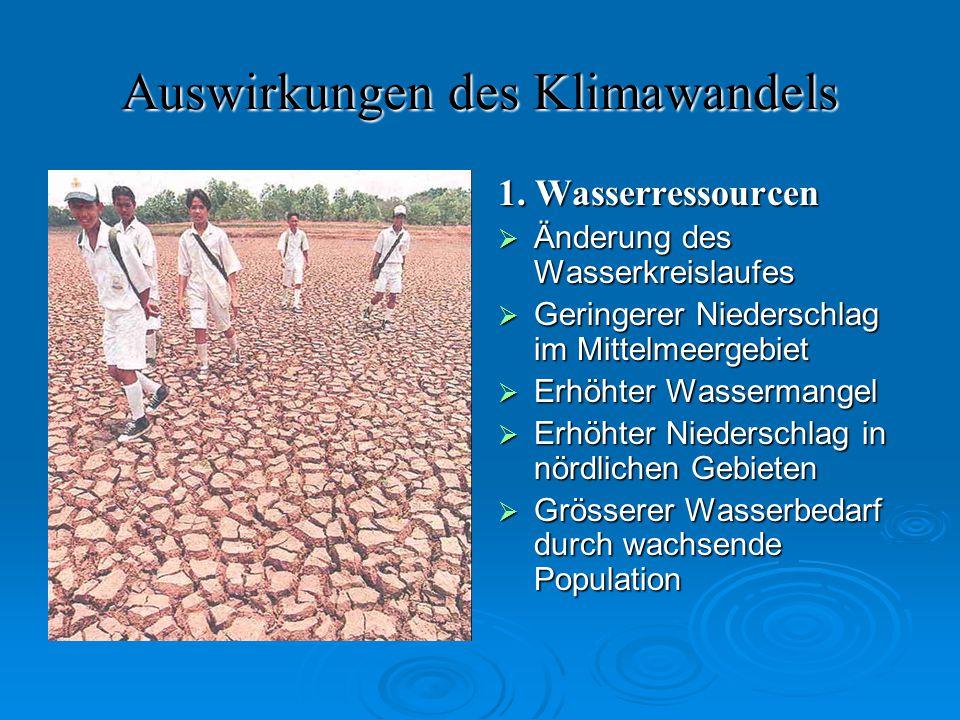 Auswirkungen des Klimawandels