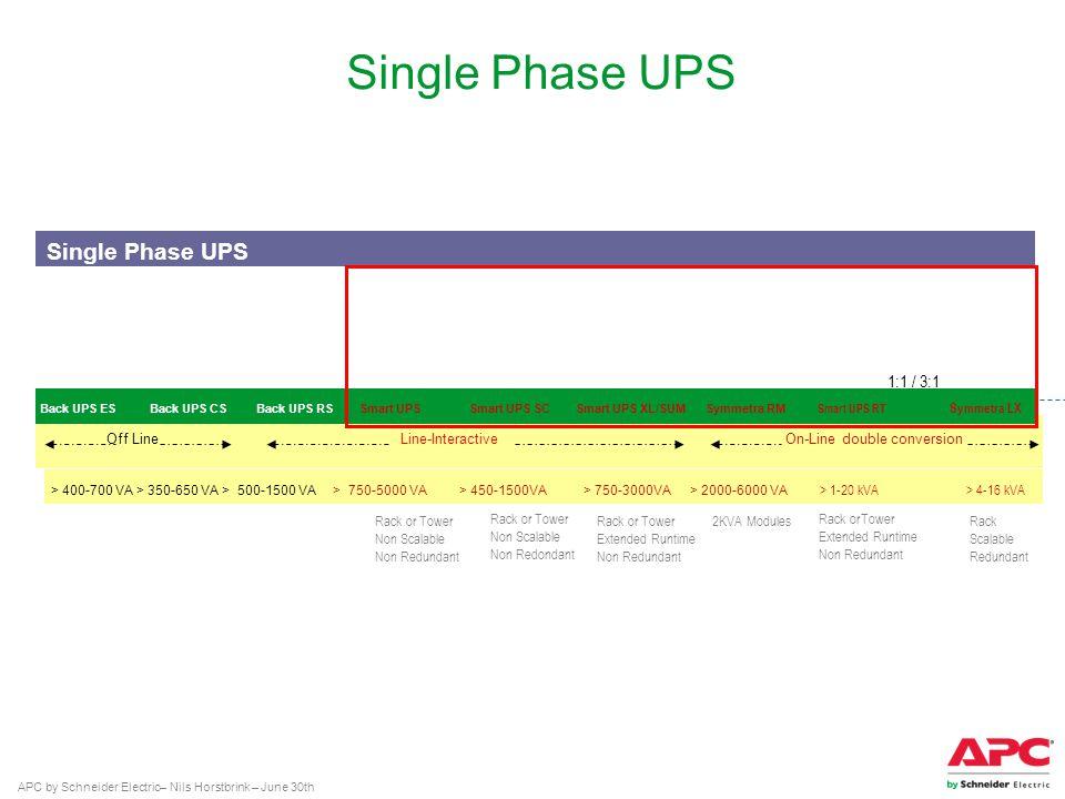 Single Phase UPS Single Phase UPS
