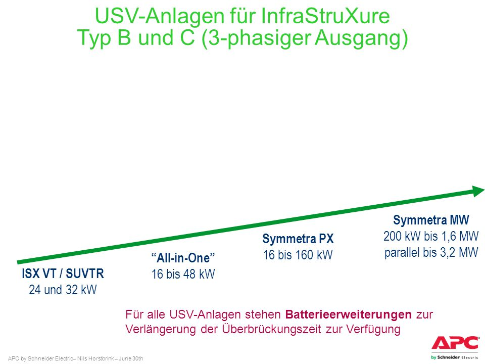 USV-Anlagen für InfraStruXure Typ B und C (3-phasiger Ausgang)