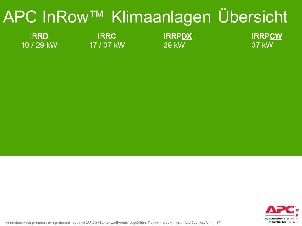 APC InRow™ Klimaanlagen Übersicht