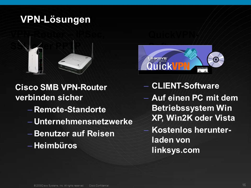 VPN-Router – IPSec, SSL oder PPTP QuickVPN-Software