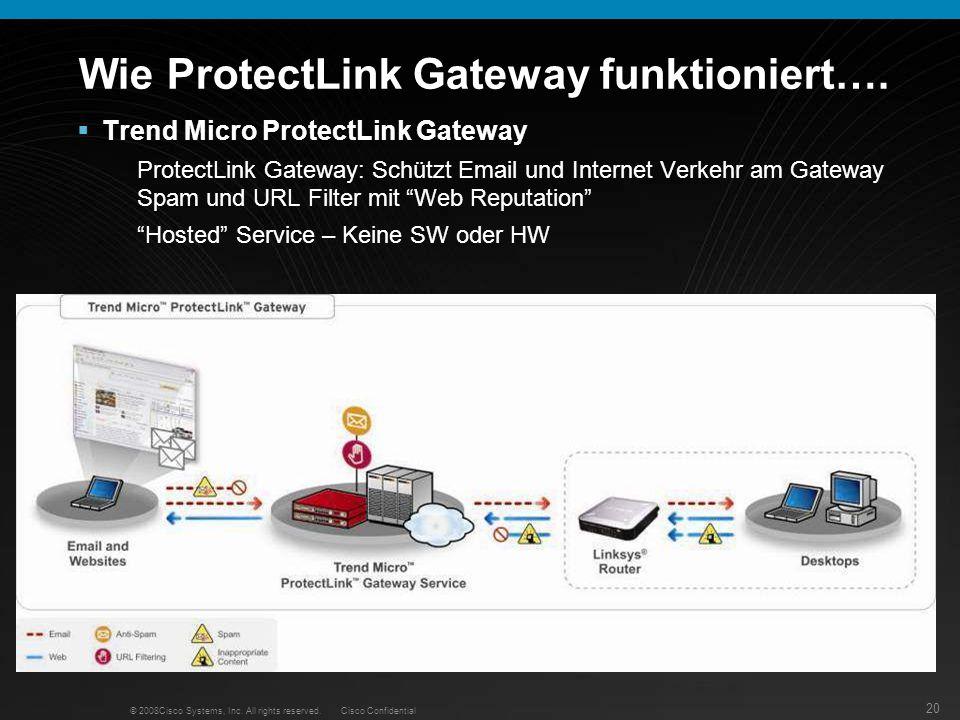 Wie ProtectLink Gateway funktioniert….