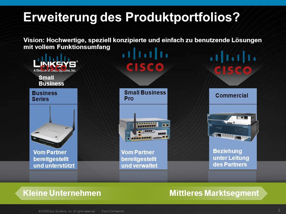 Erweiterung des Produktportfolios