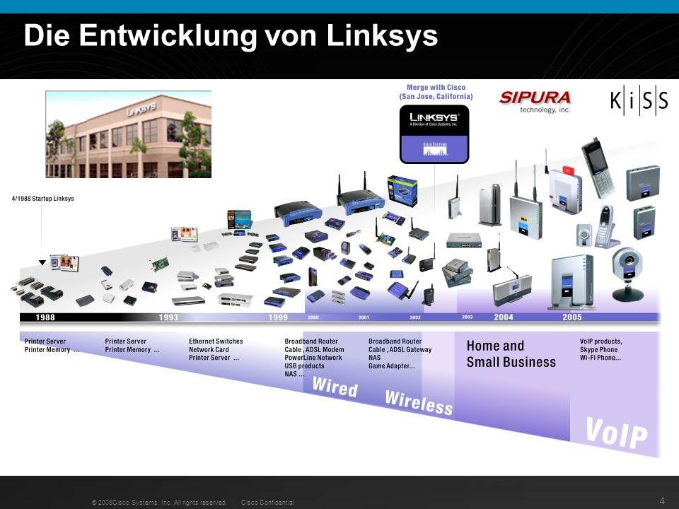 Die Entwicklung von Linksys