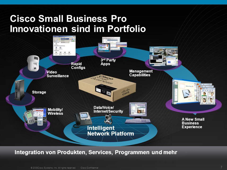 Cisco Small Business Pro Innovationen sind im Portfolio