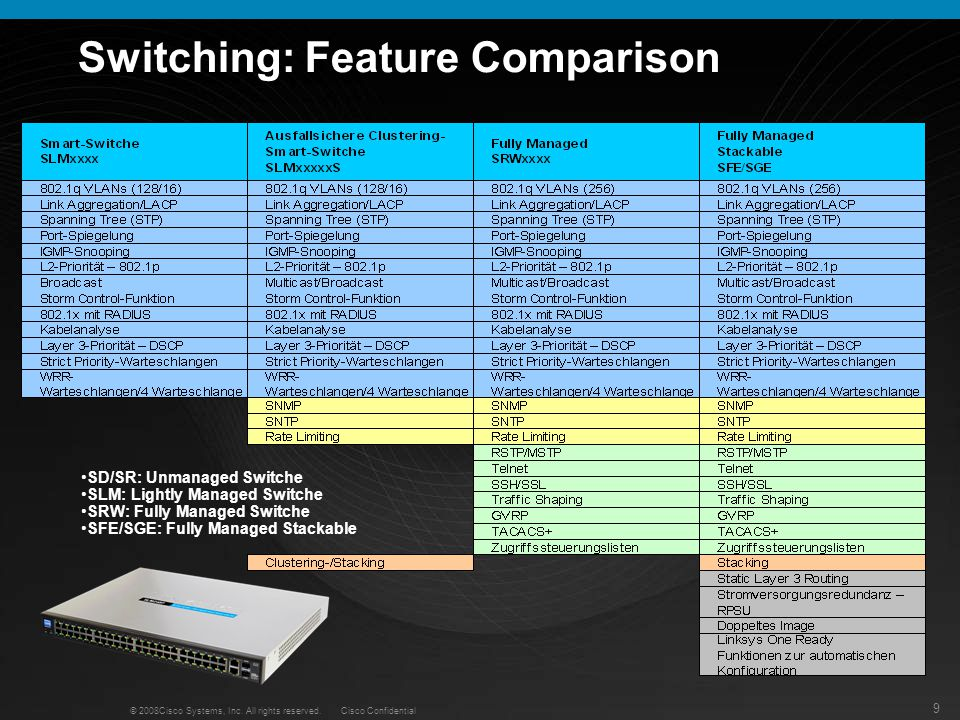 Switching: Feature Comparison