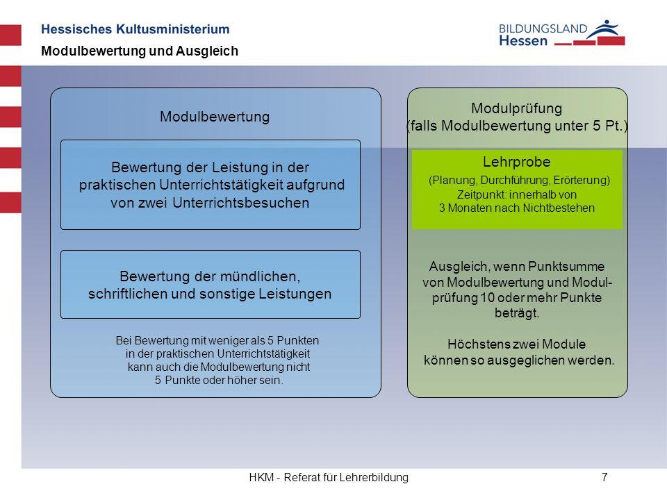 Modulprüfung (falls Modulbewertung unter 5 Pt.)