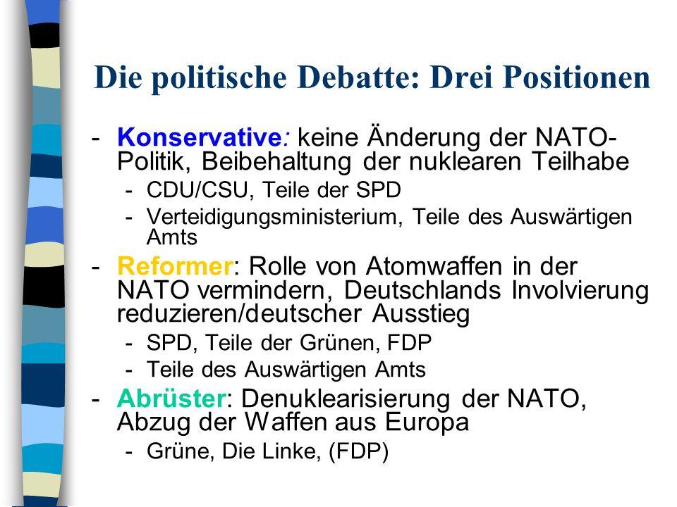Die politische Debatte: Drei Positionen