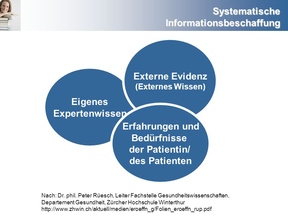 Bedürfnisse der Patientin/ des Patienten