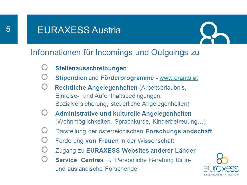 EURAXESS Austria 5 Informationen für Incomings und Outgoings zu