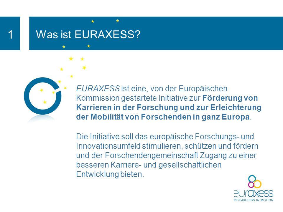 1 Was ist EURAXESS
