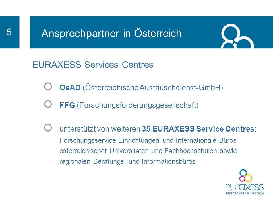 Ansprechpartner in Österreich