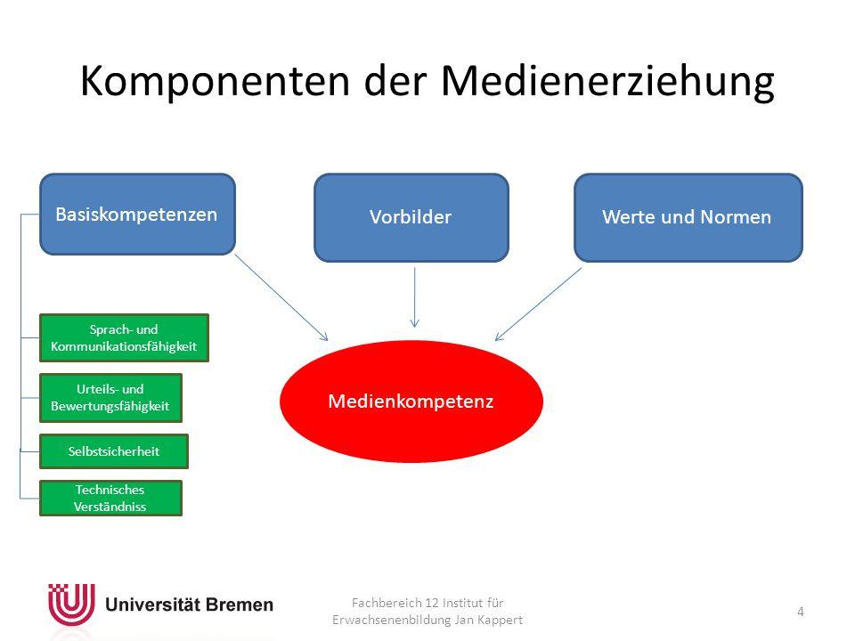 Komponenten der Medienerziehung