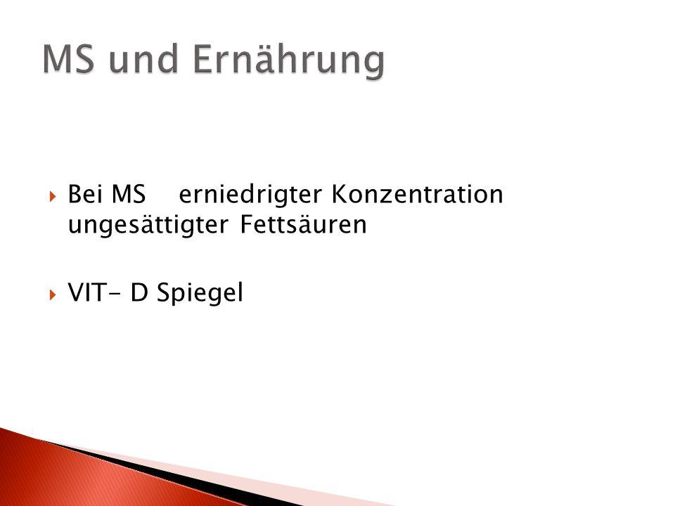 MS und Ernährung Bei MS erniedrigter Konzentration ungesättigter Fettsäuren VIT- D Spiegel