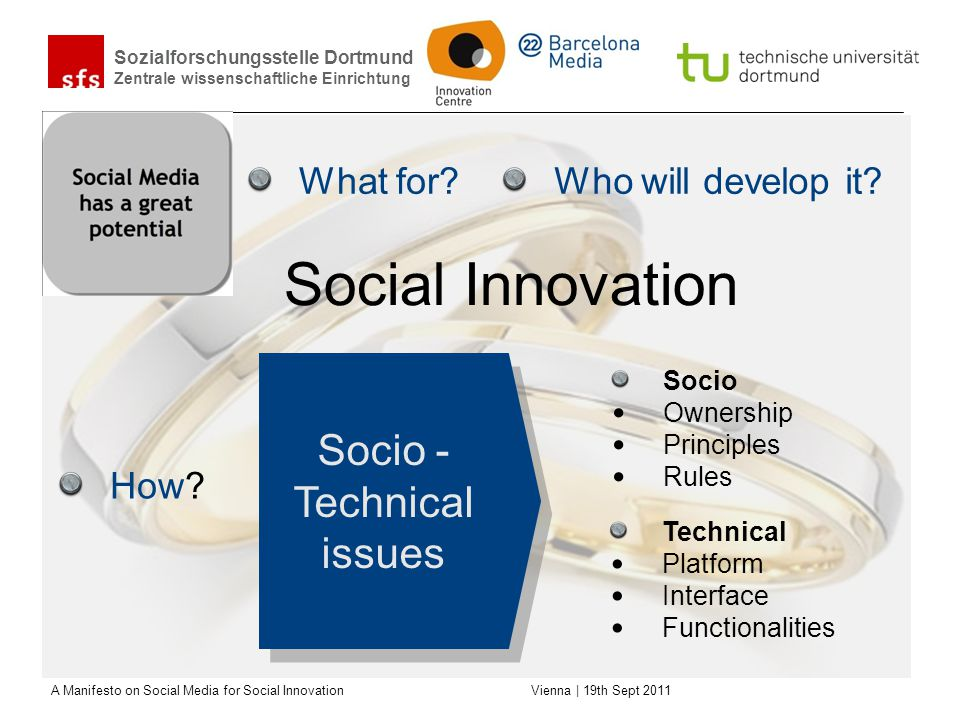 Social Innovation Socio - Technical issues What for