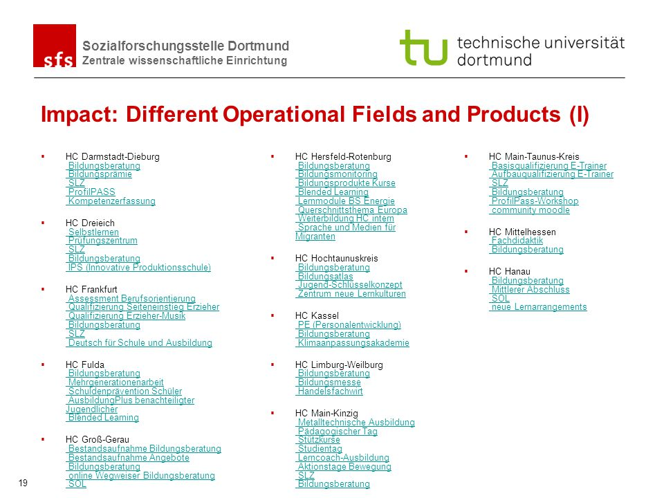 Impact: Different Operational Fields and Products (I)