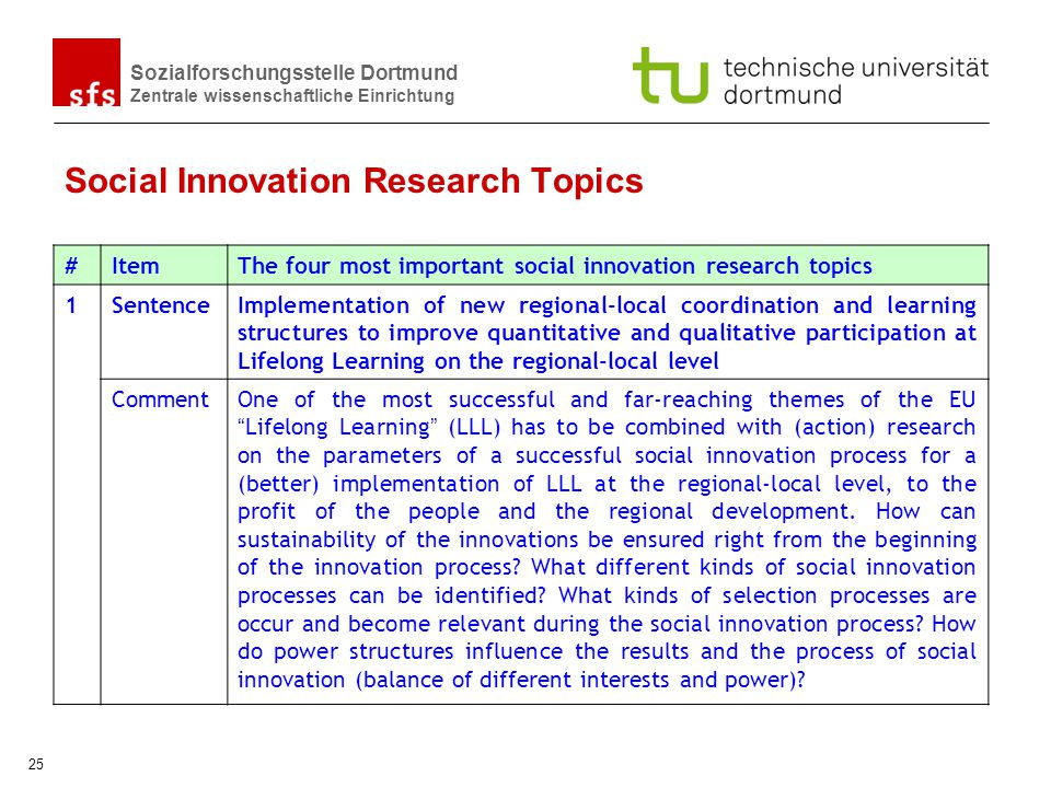 Social Innovation Research Topics