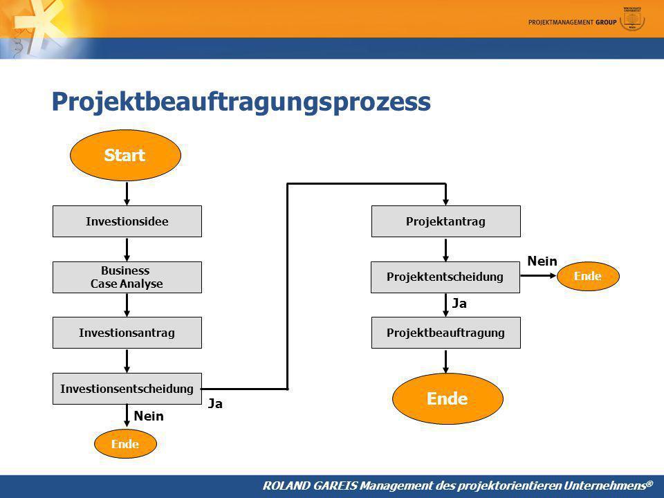Projektbeauftragungsprozess