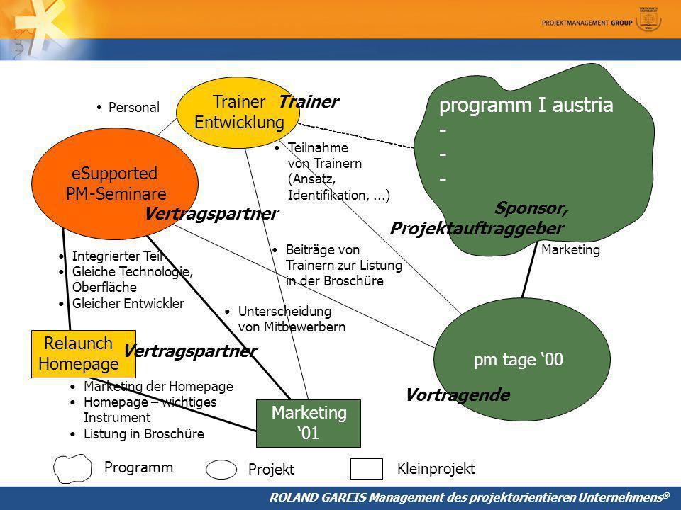 programm I austria Trainer Entwicklung eSupported PM - Seminare
