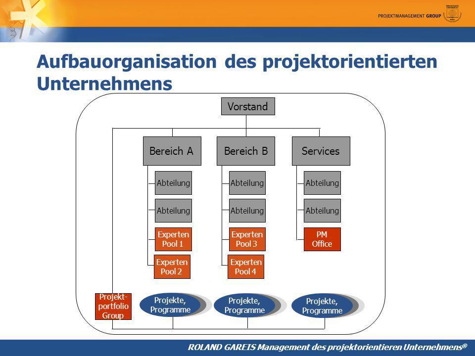 Aufbauorganisation des projektorientierten Unternehmens