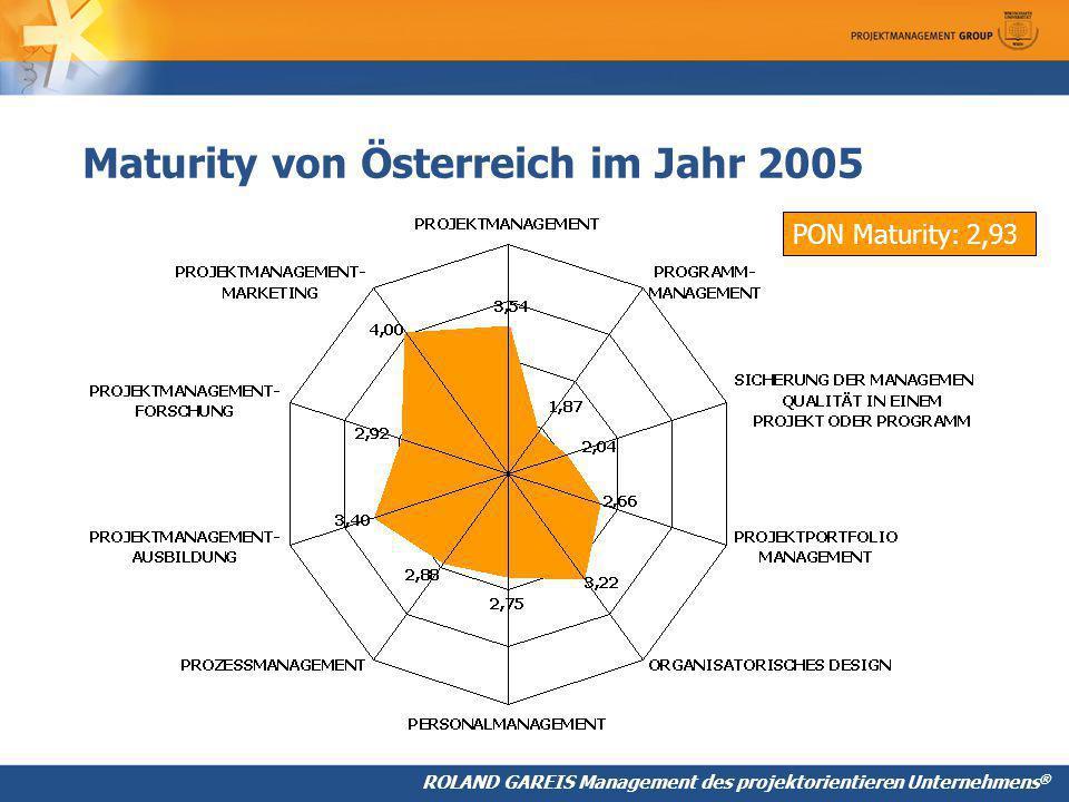 Maturity von Österreich im Jahr 2005