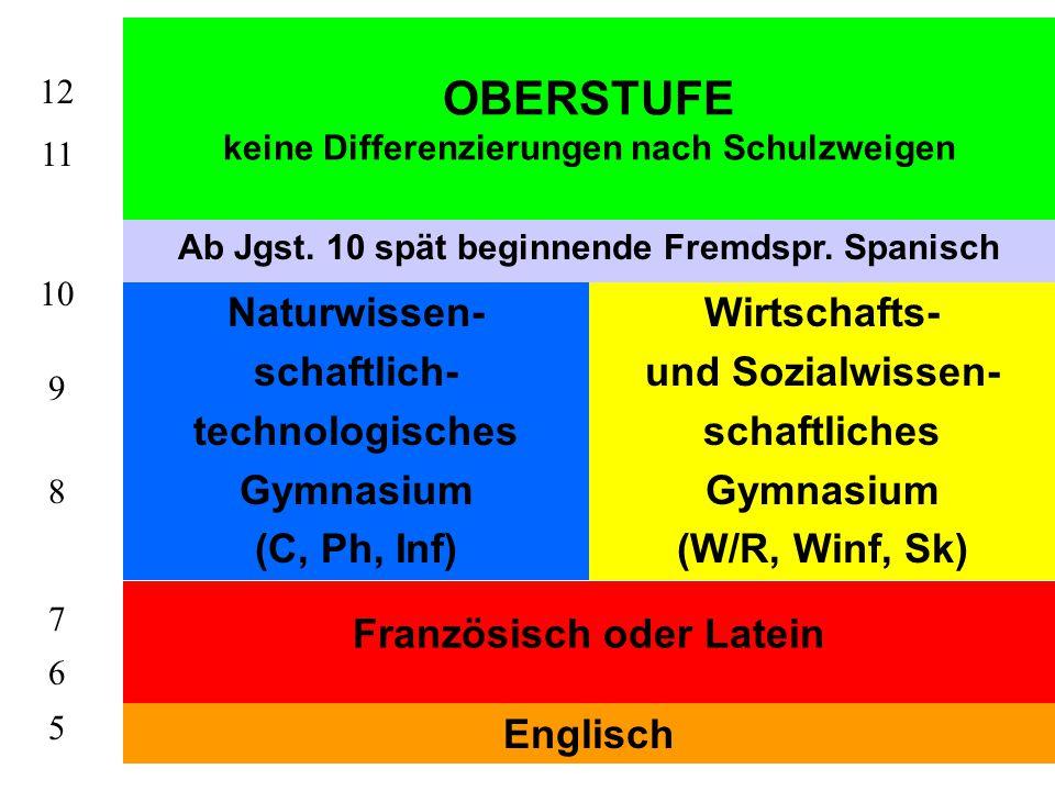 OBERSTUFE keine Differenzierungen nach Schulzweigen